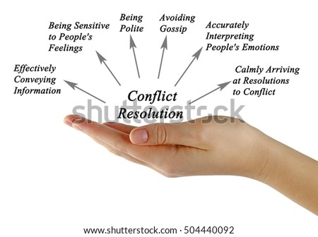 resolving conflict through negotiation The resolution of the conflict would, then, become possible once the process creates a more favorable climate the negotiation process i suggest in the ukrainian case will include all the parties involved in the conflict.