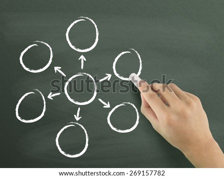 diagram of distribution drawn by hand isolated on blackboard - stock photo