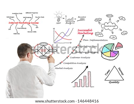 Diagram of marketing - stock photo