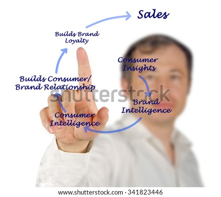 Diagram of sales - stock photo