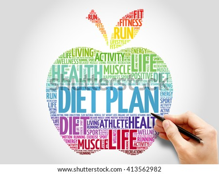 Image result for images with the words diet plan on them