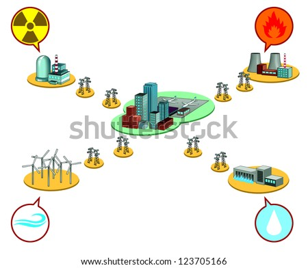different types of power generation, including nuclear, fossil fuel, wind power, and hydro electric water power - stock photo
