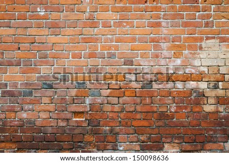 dirty brick wall, grungy texture