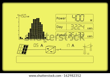 Display, inverter, photovoltaic - stock photo