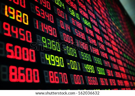 Display of Stock market quotes in china