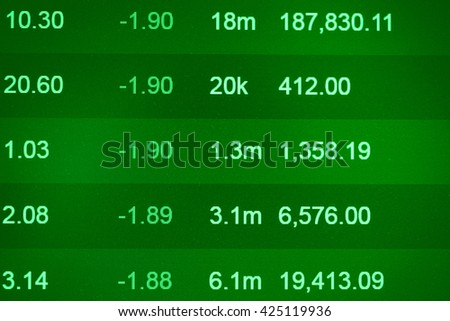 Display of Stock market quotes. Stock market chart. Business graph background. Forex trading. - stock photo