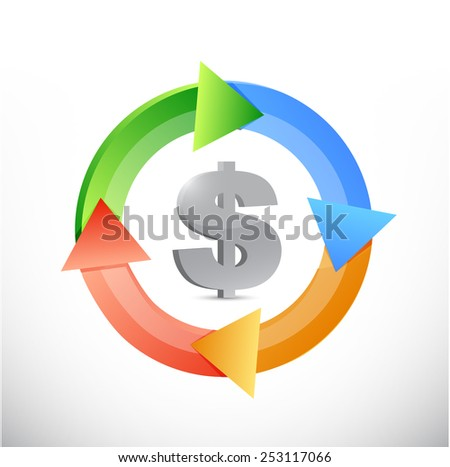 dollar currency color cycle illustration design over a white background - stock photo