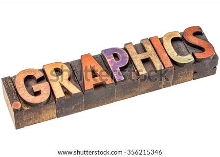 dot graphics - art or design website internet domain in vintage letterpress wood type - stock photo