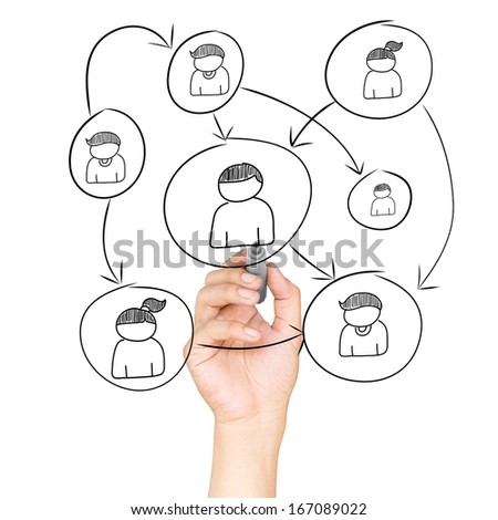 drawing a social network - stock photo