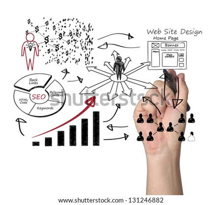 drawing business concept - stock photo