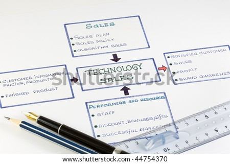 drawing circuit technology sales made on a sheet - stock photo