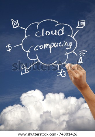 Drawing cloud computing concept on the blue sky - stock photo