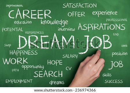 Dream Job Word Cloud Concept - stock photo