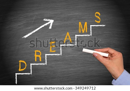 Dreams - stairs with arrow and text on chalkboard background