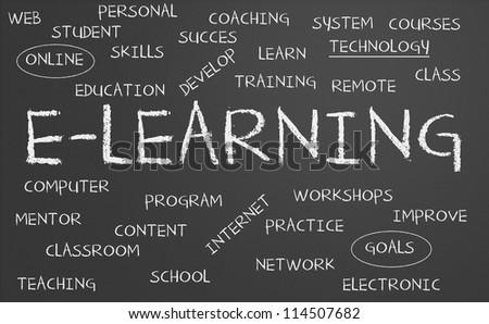 E-learning word cloud written on a chalkboard - stock photo