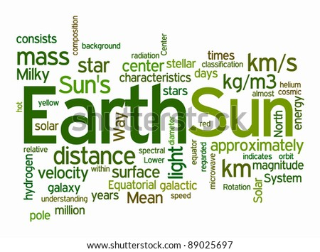 earth and sun text clouds on white background