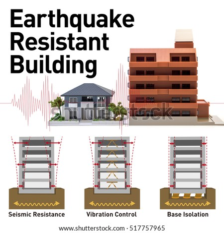 earthquake resistant structure contrast diagram seismic ... building retrofit diagram #11