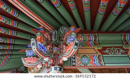 eaves pattern of the Buddhist temple