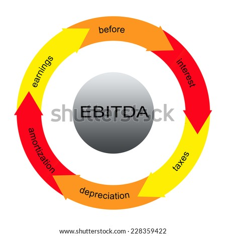 EBITDA Word Circles Concept with great terms such as earnings, depreciation, taxes and more. - stock photo