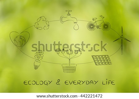 ecology & everyday life: diagram with daily steps to protect the environment by saving energy, recycling and eating local