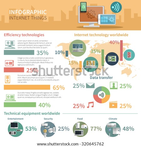 Efficient internet of  things remote control management computer technology worldwide infographic statistic report poster abstract  illustration - stock photo