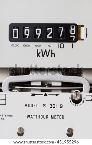 Electricity meter showing showing reading digits, kilowatt hour symbol and recording dial.