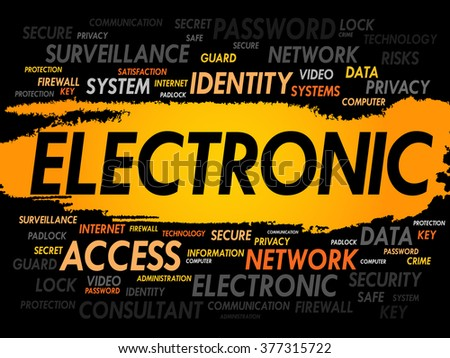 ELECTRONIC word cloud, business concept