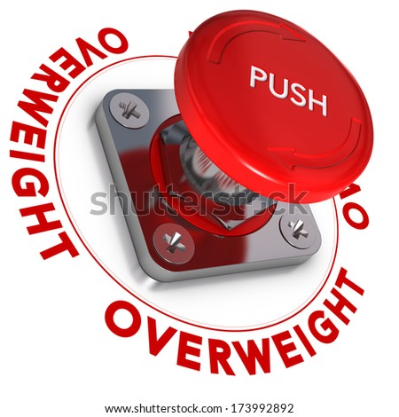 Emergency button with the word overweight written around it, white background and red text. Over-weight concept, and decision making.