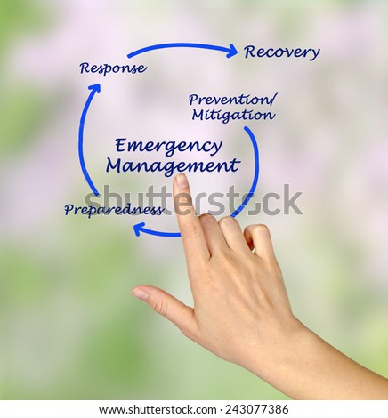 Emergency Management Cycle - stock photo