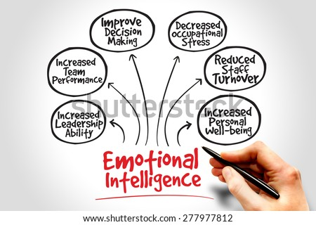 Emotional intelligence mind map, business concept - stock photo