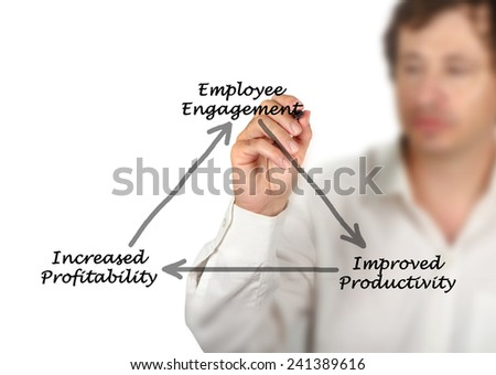 Employee Engagement - stock photo