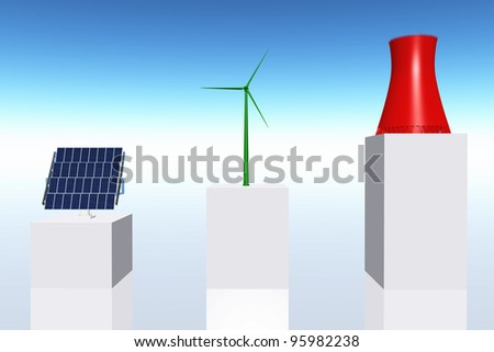 Energy Concept 3D render Solar Wind Nuclear