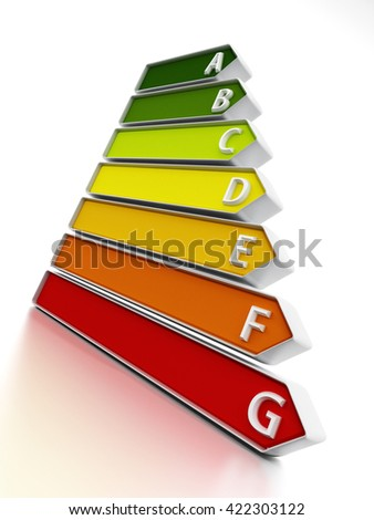 Energy efficiency chart isolated on white background. 3D illustration. - stock photo