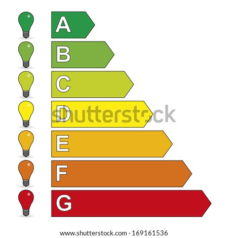 energy efficiency chart with arrows and light bulbs