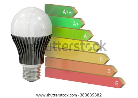 Energy efficiency chart with LED lamp concept isolated on white background - stock photo