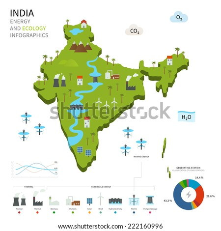 Energy industry and ecology of India map with power stations infographic. - stock photo