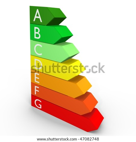 Energy rankings, front view - a 3d image - stock photo