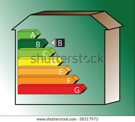 energy saving scale - ratings B - with shading - stock photo