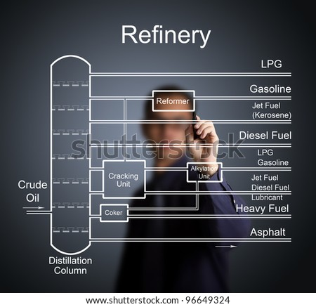 engineer drawing refinery of crude oil flow chart with many energy fuel product - stock photo