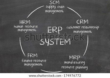 ERP - Enterprise resource planning   - stock photo