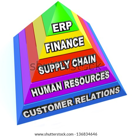 ERP standing for Enterprise Resource Planning on a pyrmaid showing steps and elements of this important business philosophy, including customer relations, human resources, supply chain, and finance - stock photo