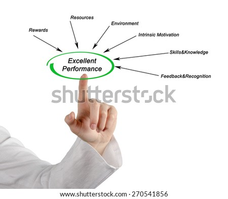 Excellent Performance - stock photo