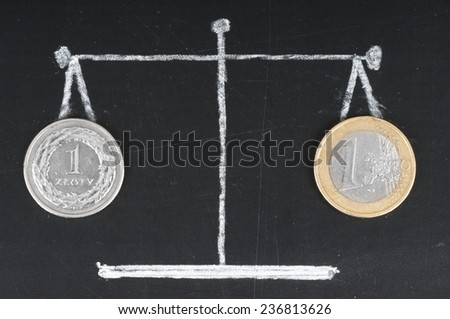 Exchange rate . Coins on the scale. The polish zloty and euro - stock photo
