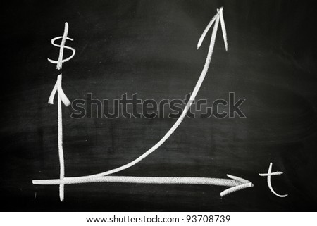 Exponential growth chart - stock photo