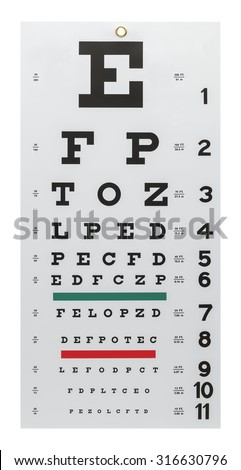 Eye Exam Chart Isolated on a White Background. - stock photo