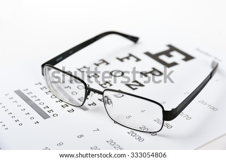 Eye glasses on eyesight test chart background close up - stock photo