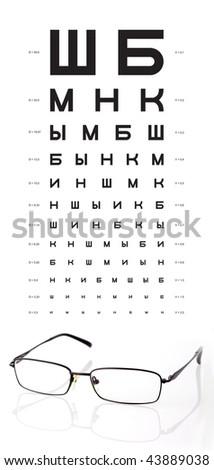 Eye test chart with a black metal frame eyeglasses - stock photo