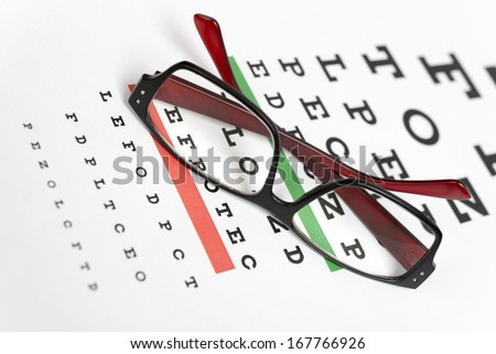 Eyeglasses on the eye chart background. - stock photo