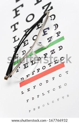 Eyeglasses on the eye chart background. - stock photo