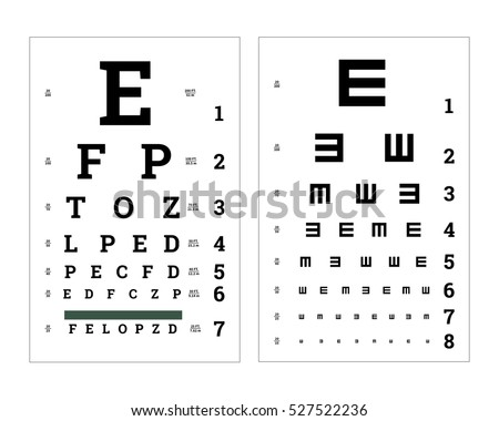 Eyes test charts with latin letters. Medical posters isolated on white.